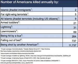 terorist-ve-extremist