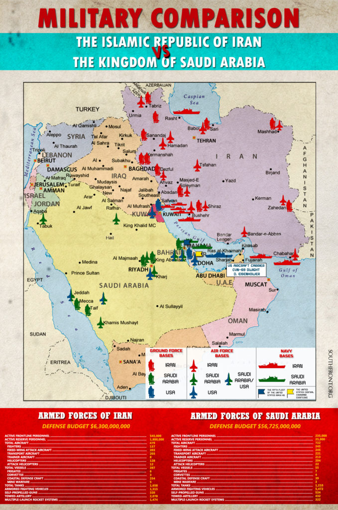 military-comparison-iran-dan-saudi-arabia