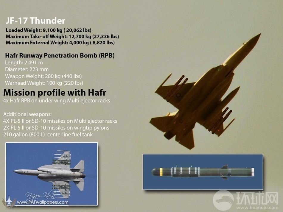 jf-17-thunder-block-2-pakista