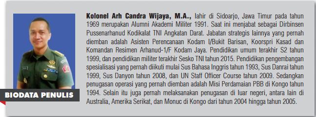 kolonel-arh-chandra-wijaya-biodata
