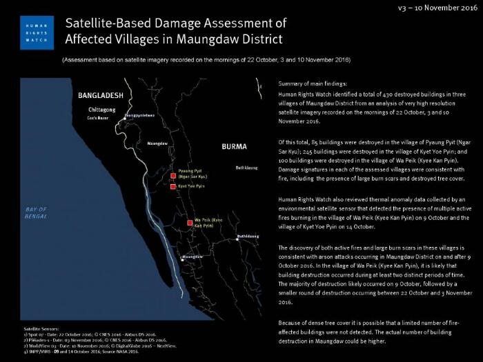 gambar desa-desa Rohingya yang dihancurkan militer